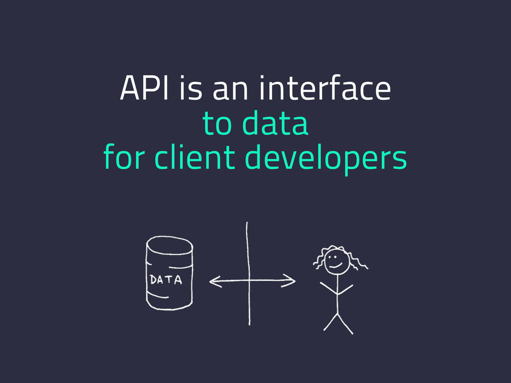 API is an interface to data for client develope...
