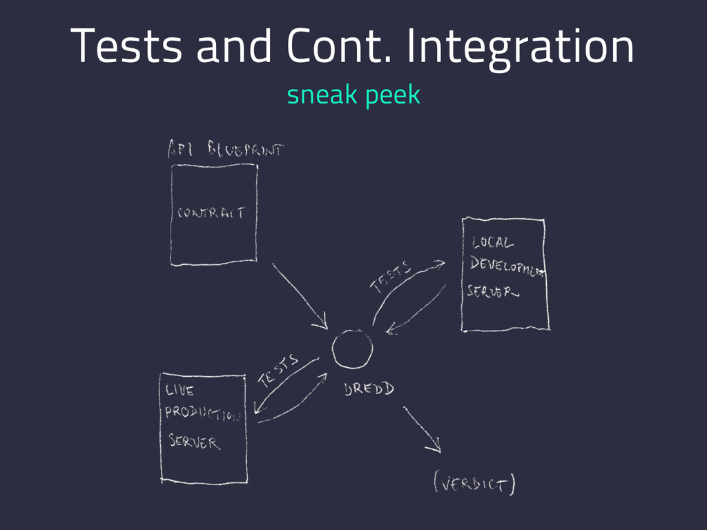 Tests and Cont. Integration sneak peek