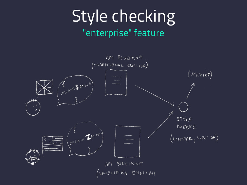 "Style checking ""enterprise"" feature"
