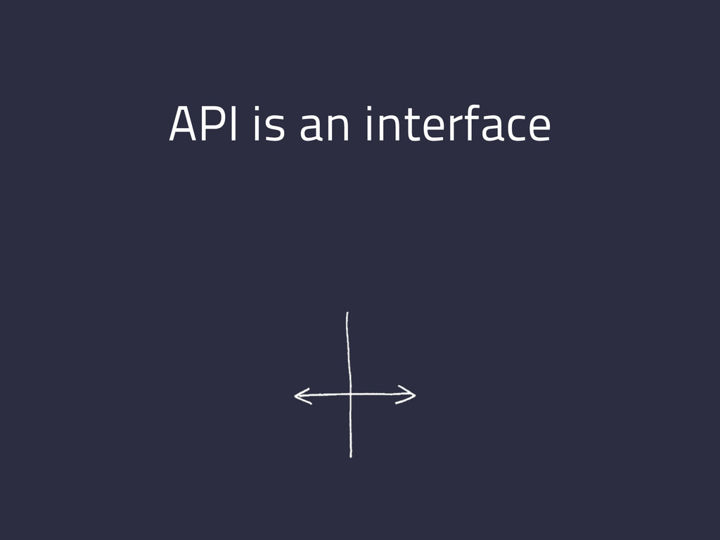 API is an interface