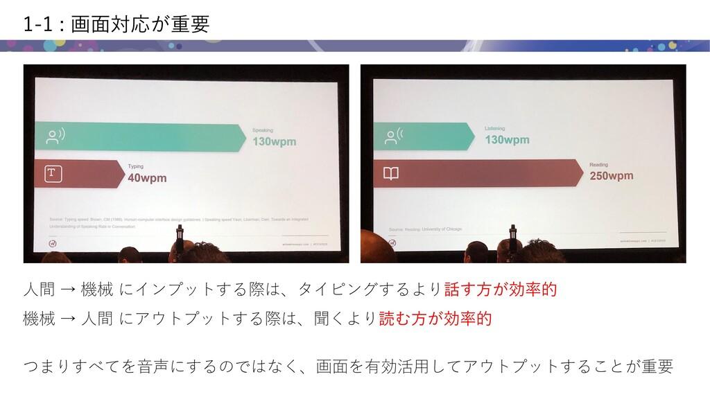 1-1 : 画面対応が重要 人間 → 機械 にインプットする際は、タイピングするより話す方が効...