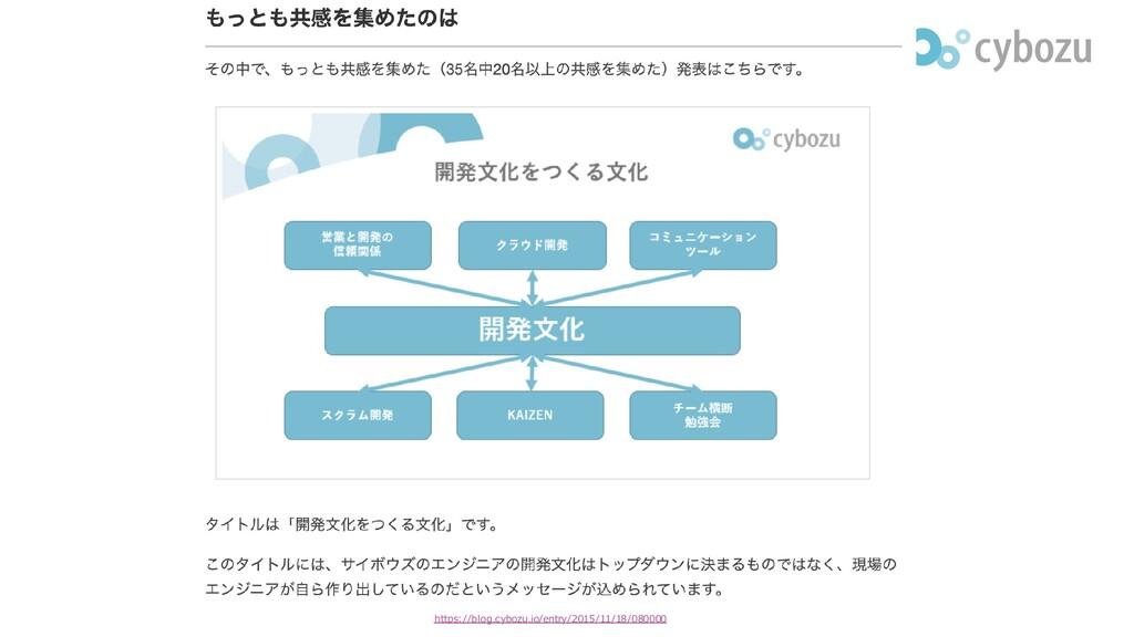 https://blog.cybozu.io/entry/2015/11/18/080000