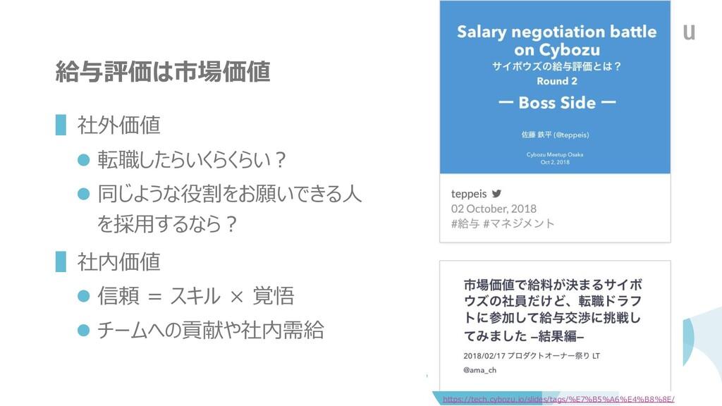 給与評価は市場価値 ▌社外価値 ⚫ 転職したらいくらくらい? ⚫ 同じような役割をお願いできる...