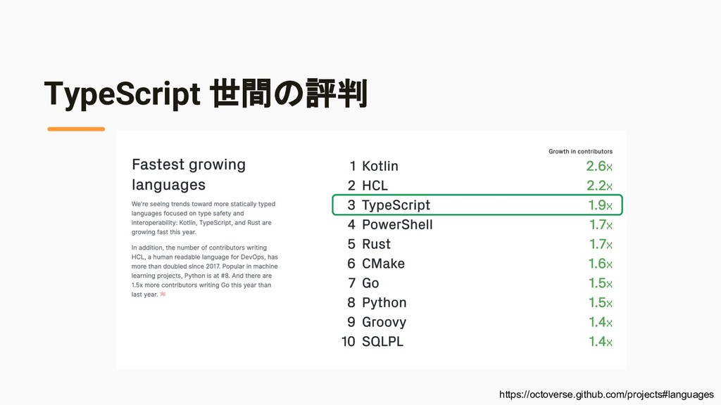 TypeScript 世間の評判 https://octoverse.github.com/p...