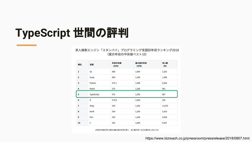 TypeScript 世間の評判 https://www.bizreach.co.jp/pre...