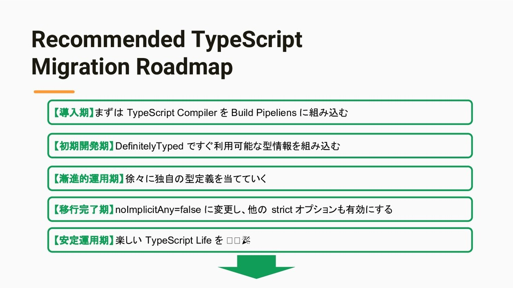 Recommended TypeScript Migration Roadmap 【導入期】ま...