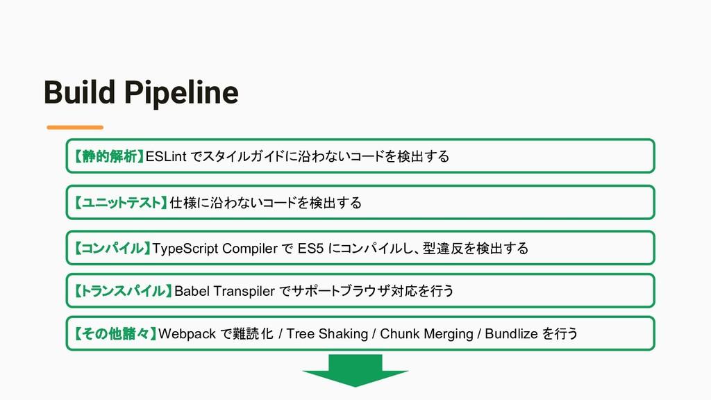 Build Pipeline 【静的解析】ESLint でスタイルガイドに沿わないコードを検出...