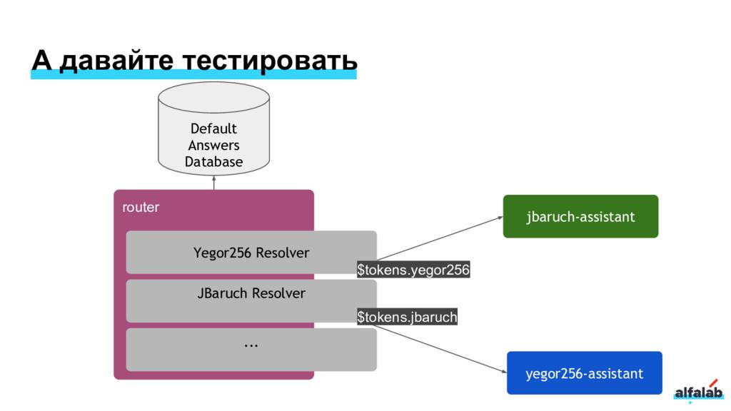 А давайте тестировать router yegor256-assistant...