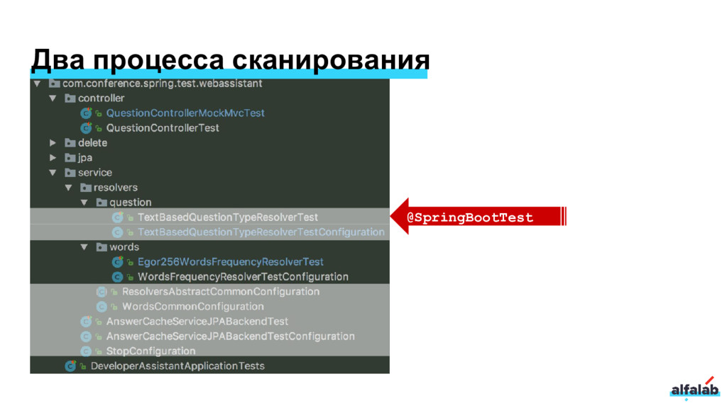 Два процесса сканирования @SpringBootTest