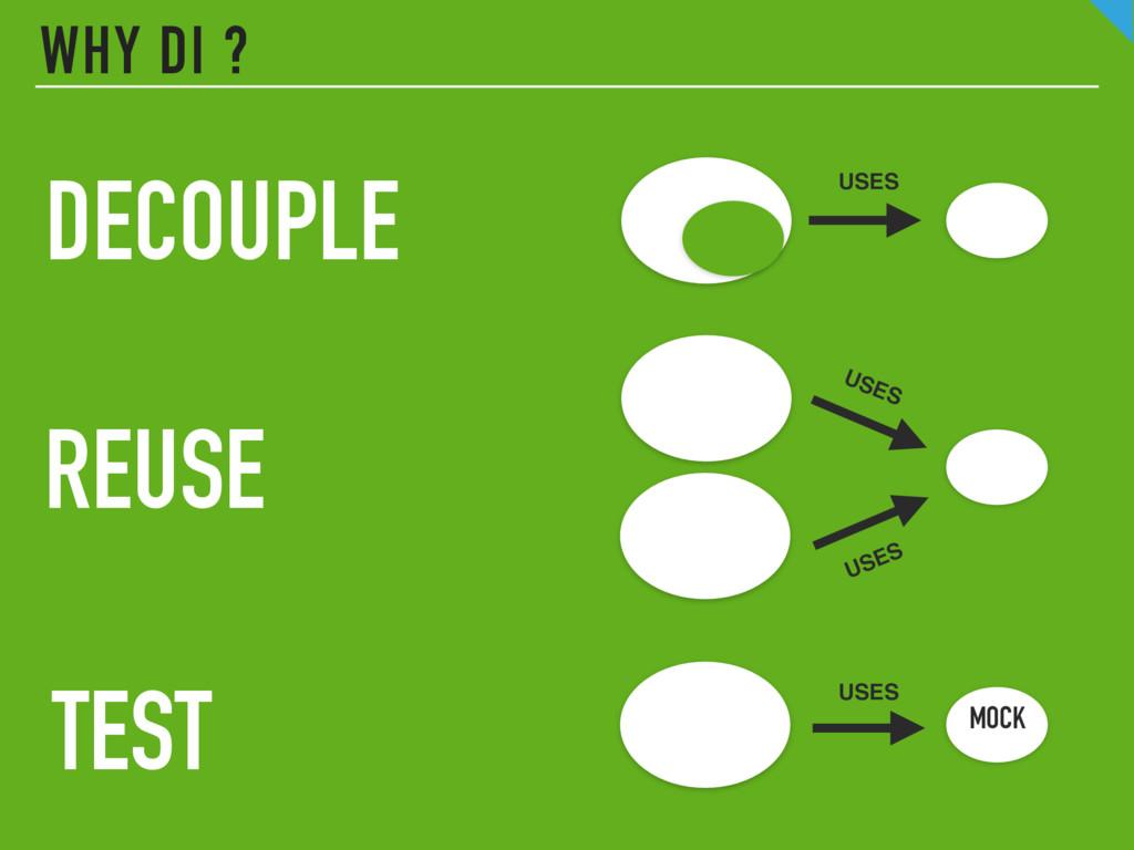 WHY DI ? DECOUPLE REUSE TEST USES USES USES MOC...
