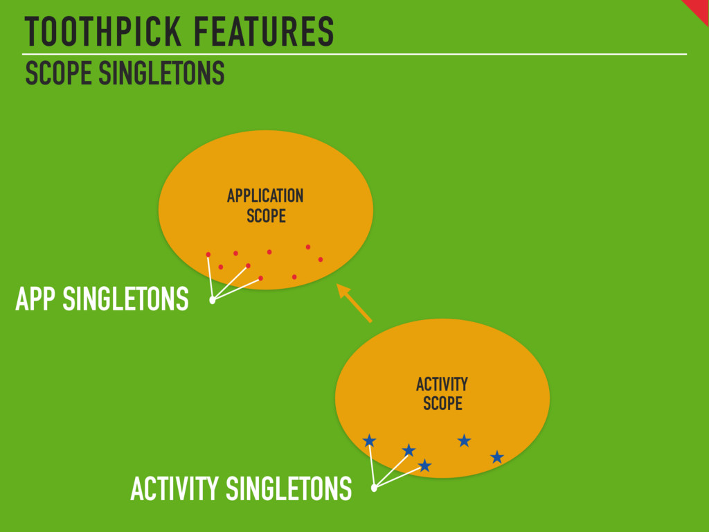 TOOTHPICK FEATURES APPLICATION SCOPE ACTIVITY...