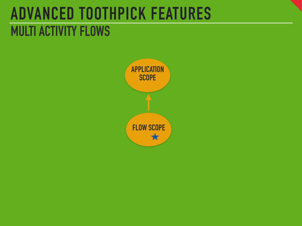 APPLICATION SCOPE ADVANCED TOOTHPICK FEATURES F...