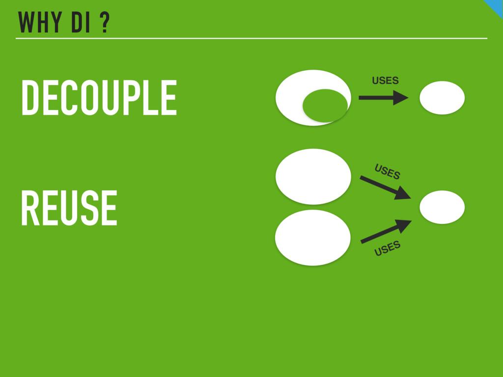 WHY DI ? DECOUPLE REUSE USES USES USES