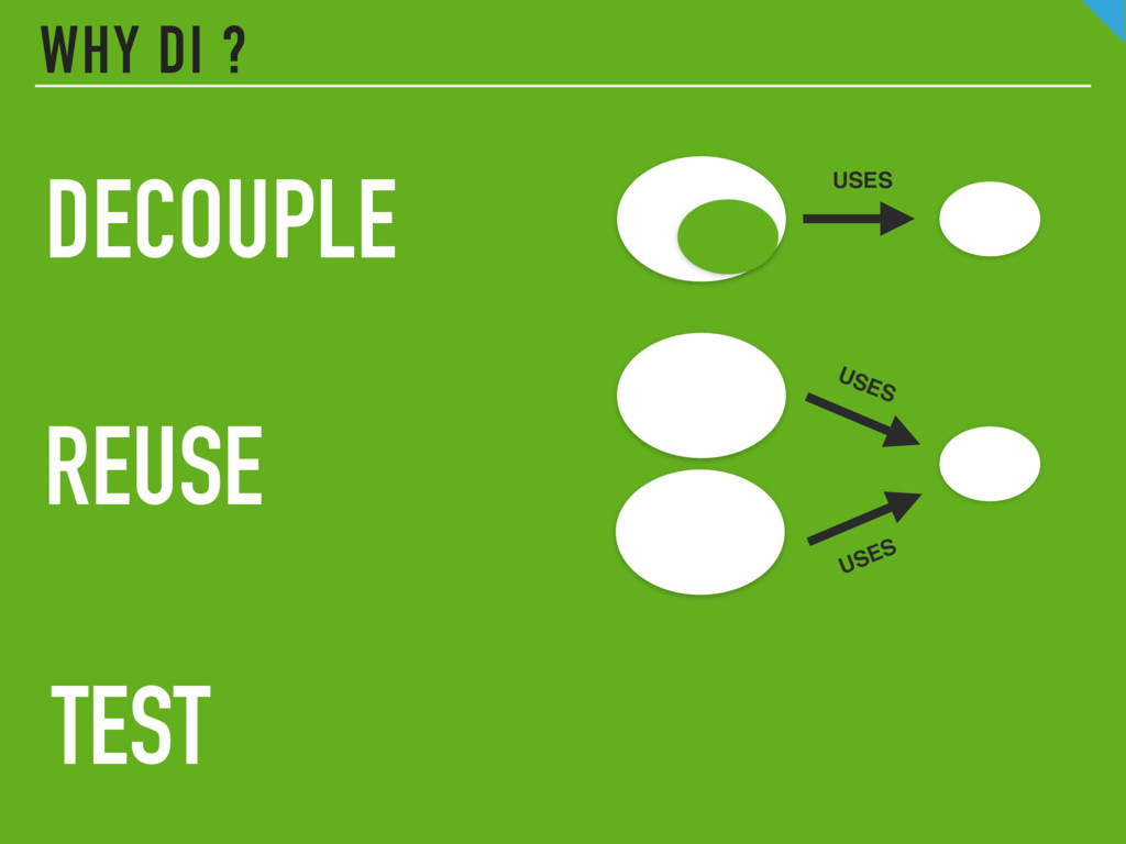 WHY DI ? DECOUPLE REUSE TEST USES USES USES