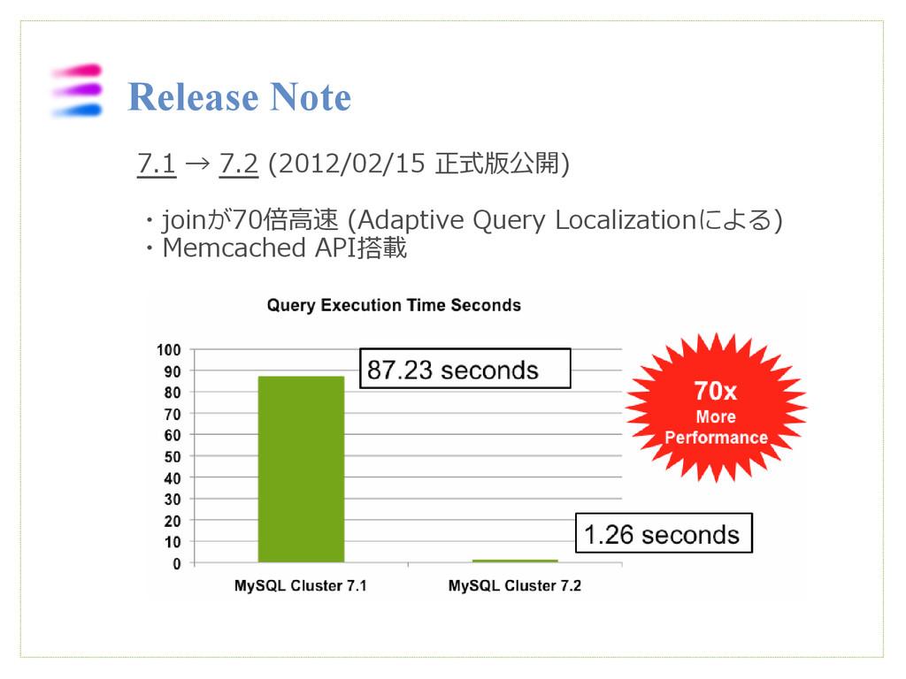 7.1 → 7.2 (2012/02/15 正式版公開) ・joinが70倍高速 (Adapt...