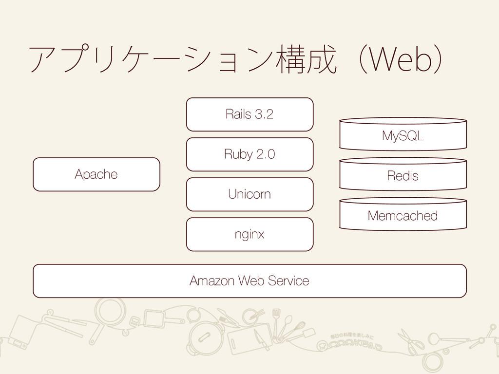 ΞϓϦέʔγϣϯߏʢ8FCʣ MySQL Redis Memcached Unicorn R...