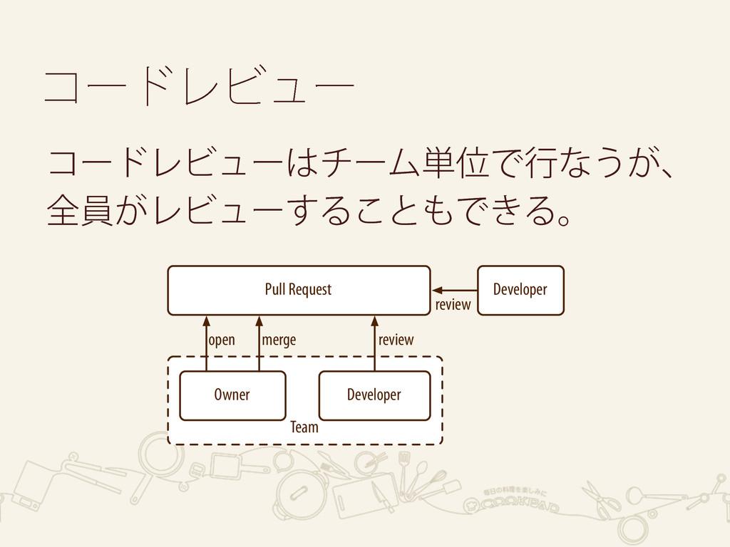 ίʔυϨϏϡʔ Team Pull Request Owner Developer Devel...