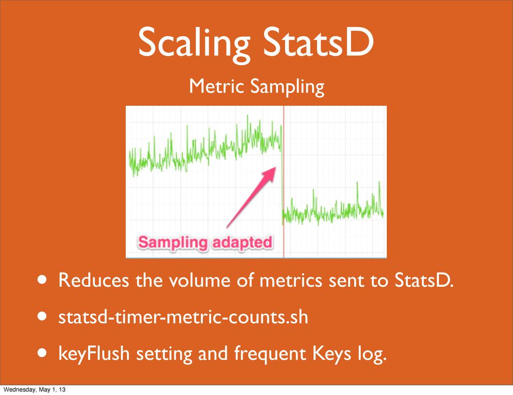 Scaling StatsD Metric Sampling • Reduces the vo...