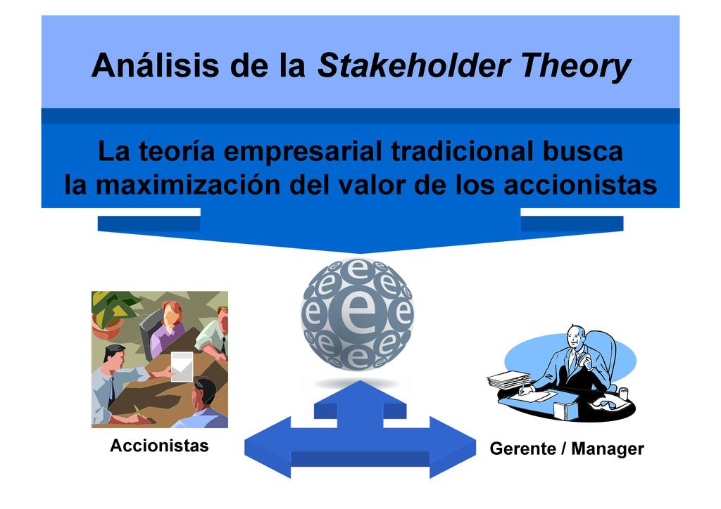 Análisis de la Stakeholder Theory Gerente / Man...