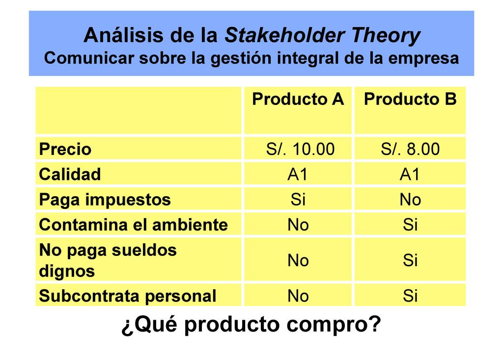 Análisis de la Stakeholder Theory Comunicar sob...