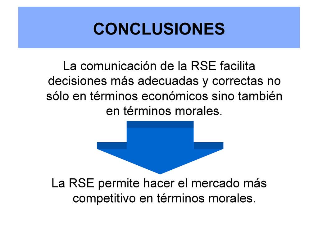 CONCLUSIONES La comunicación de la RSE facilita...