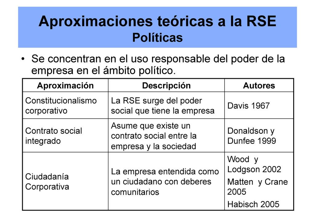 Aproximaciones teóricas a la RSE Políticas • S...