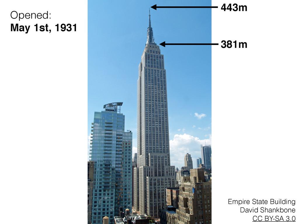 Empire State Building David Shankbone CC BY-SA ...