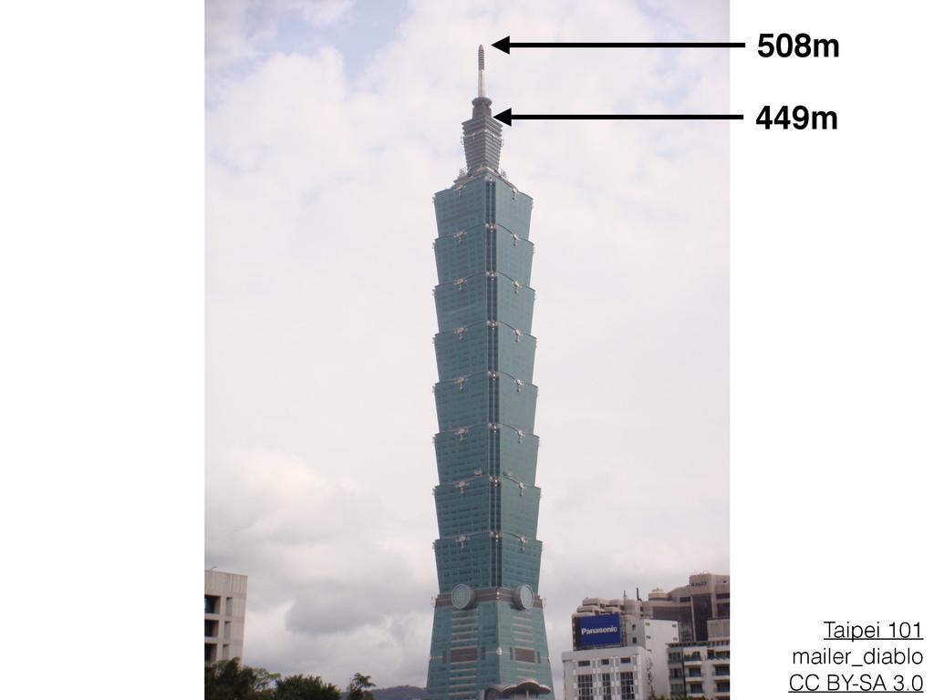 Taipei 101 mailer_diablo CC BY-SA 3.0 508m 449m