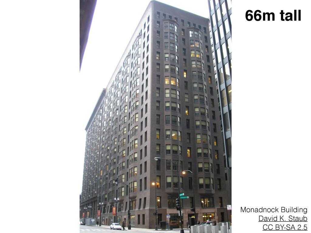 Monadnock Building David K. Staub CC BY-SA 2.5 ...