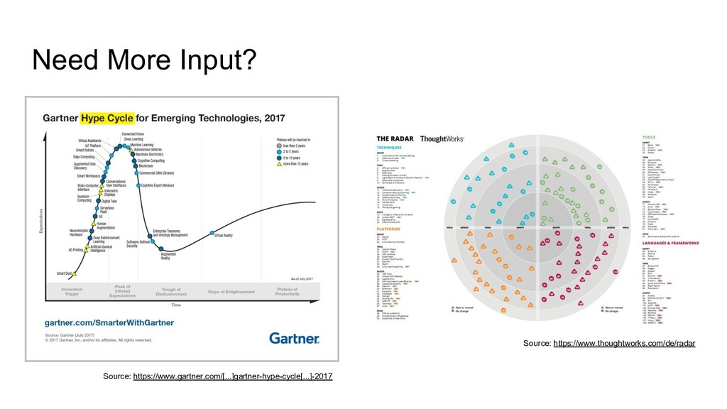 Need More Input? Source: https://www.gartner.co...