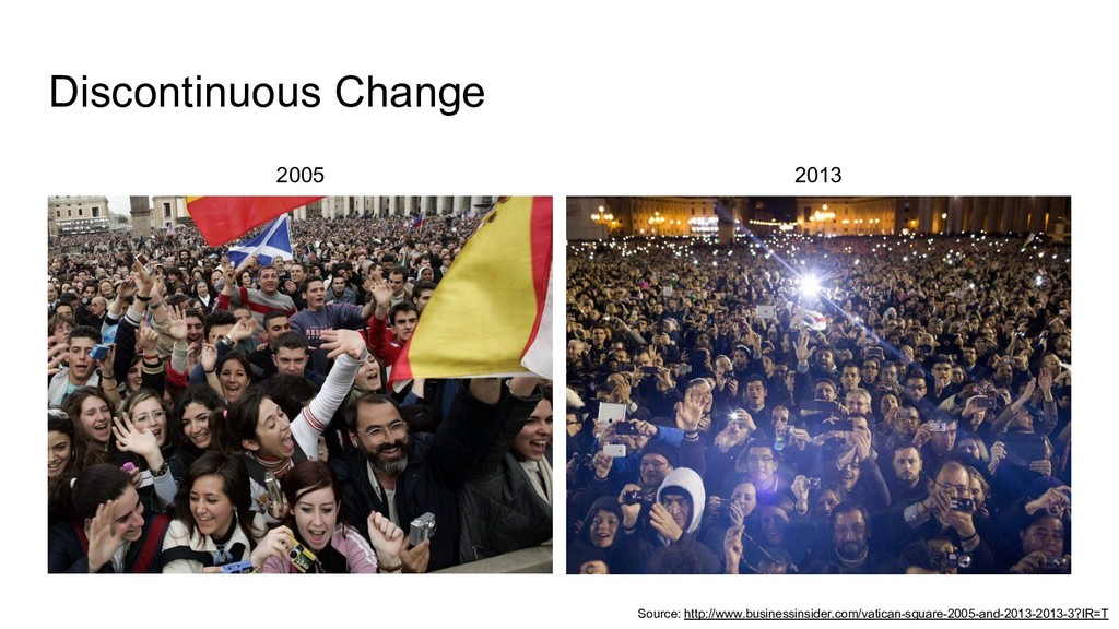 Discontinuous Change 2005 2013 Source: http://w...