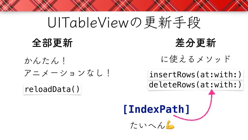 6*5BCMF7JFXͷߋ৽खஈ શ෦ߋ৽ ࠩߋ৽ reloadData() deleteR...