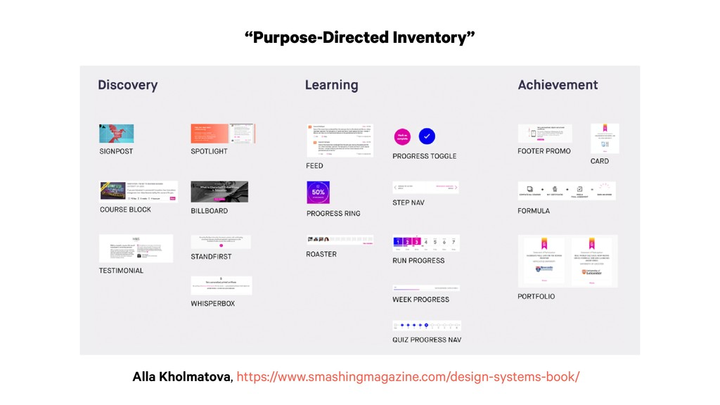 """Purpose-Directed Inventory"" Alla Kholmatova, h..."