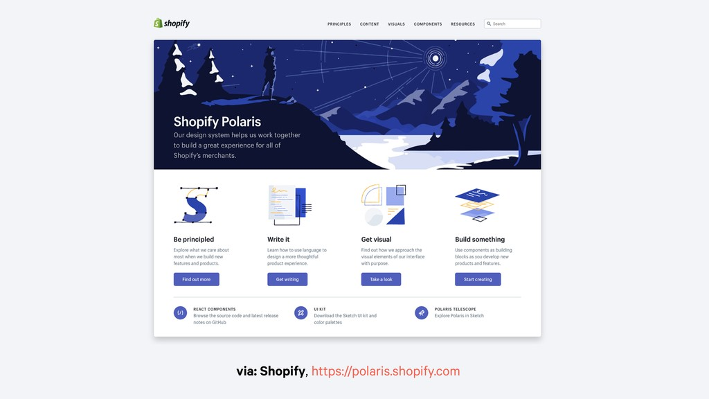 via: Shopify, https://polaris.shopify.com