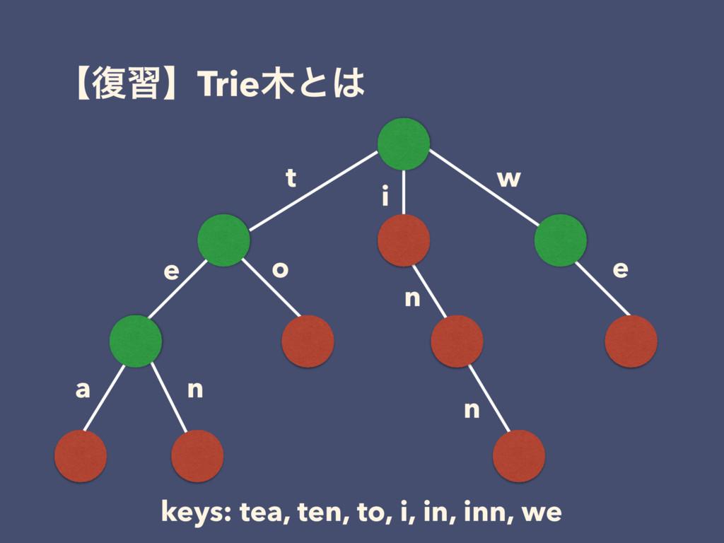 ʲ෮शʳTrieͱ t e a n o i n n w e keys: tea, ten,...
