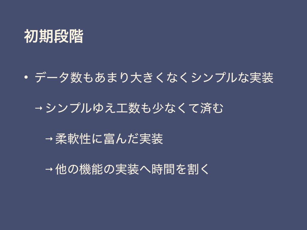 ॳظஈ֊ • σʔλ͋·Γେ͖͘ͳ͘γϯϓϧͳ࣮ → γϯϓϧΏ͑গͳͯ͘ࡁΉ →...
