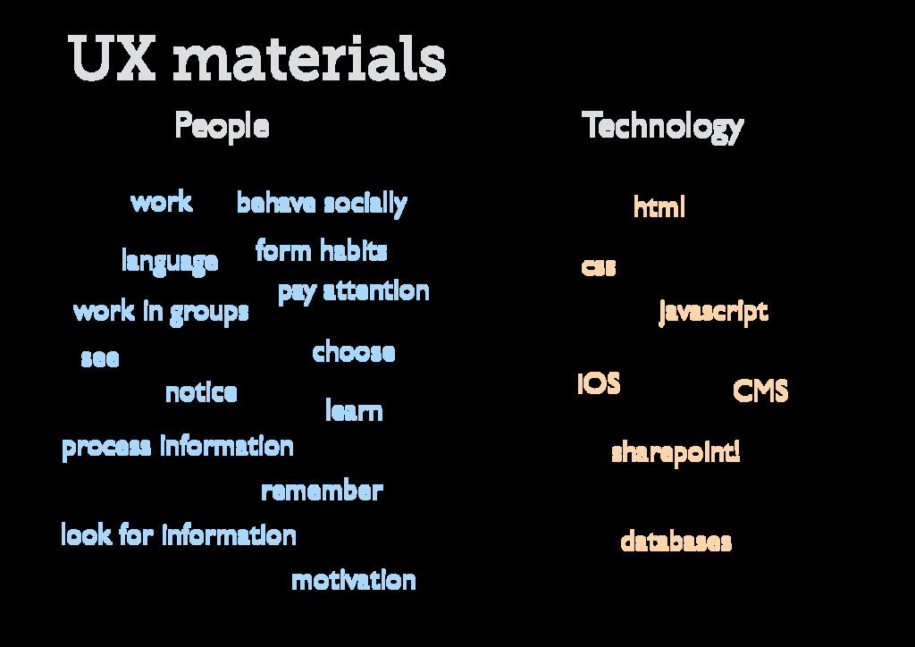 UX materials People Technology work language mo...