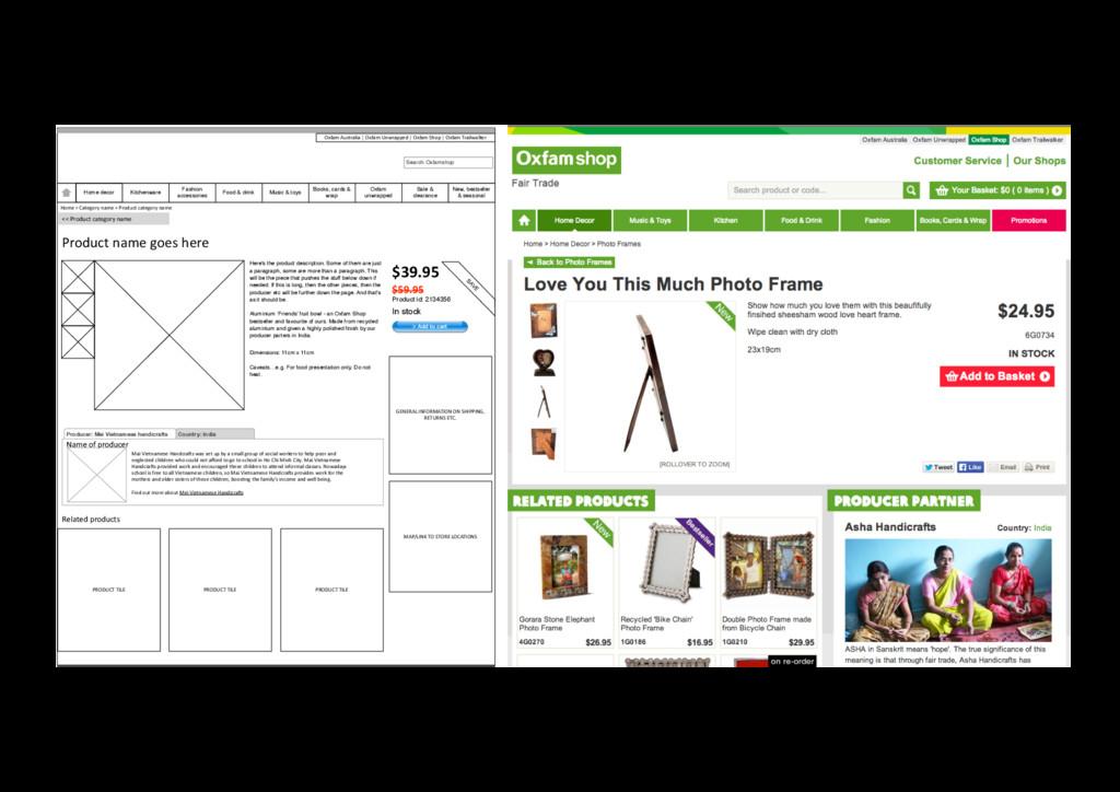 Oxfam&Australia& &Oxfam&Unwrapped& &Oxfam&Shop&...