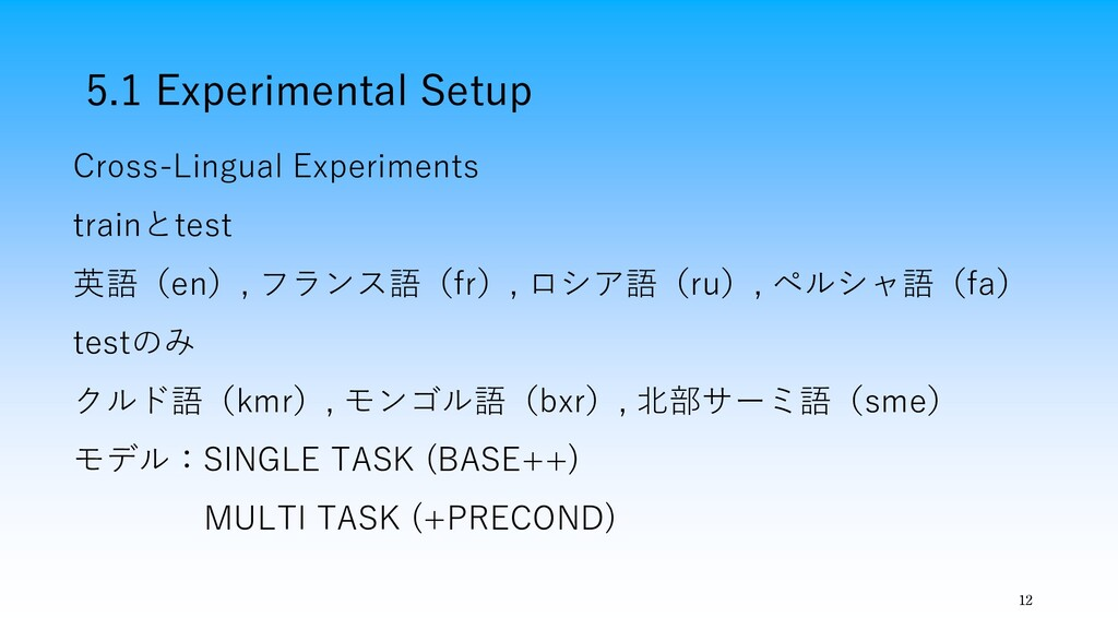 5.1 Experimental Setup 12 Cross-Lingual Experim...
