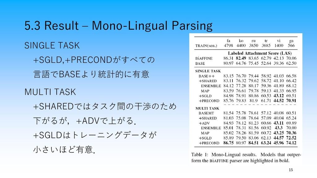 5.3 Result – Mono-Lingual Parsing 15 SINGLE TAS...