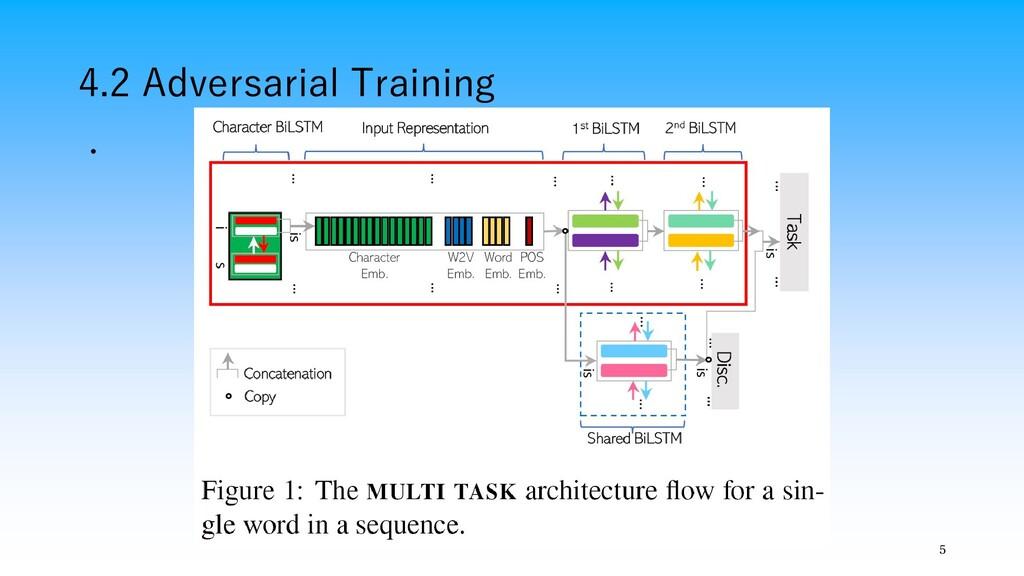 4.2 Adversarial Training 5 ・