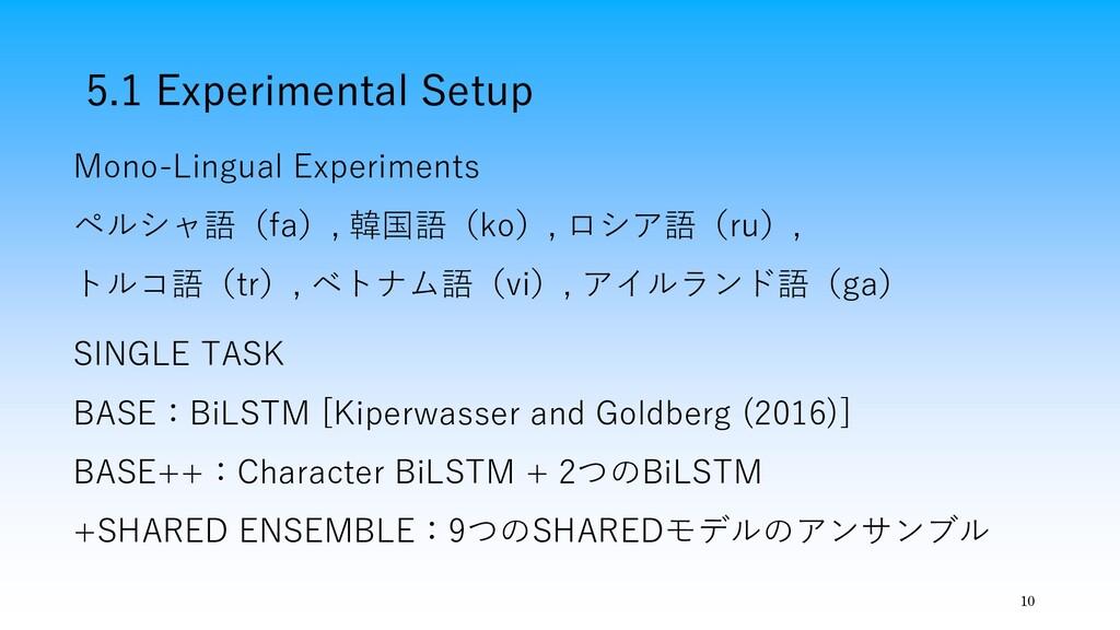 5.1 Experimental Setup 10 Mono-Lingual Experime...