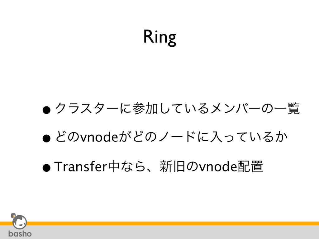 Ring •ΫϥελʔʹՃ͍ͯ͠ΔϝϯόʔͷҰཡ •Ͳͷvnode͕Ͳͷϊʔυʹೖ͍ͬͯΔ͔...