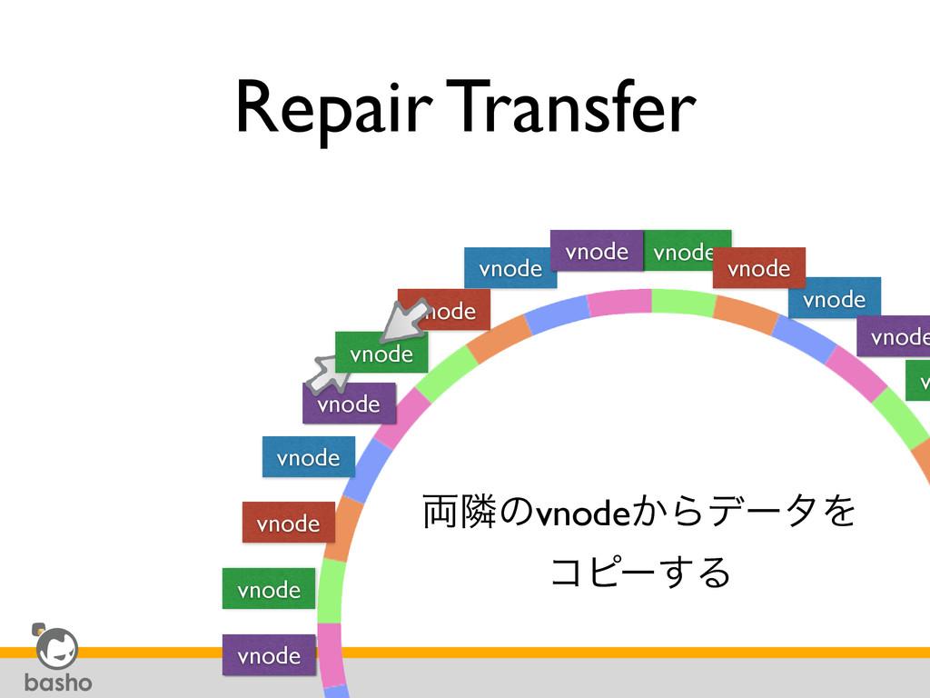 Repair Transfer vnode vnode vnode vnode v vnode...