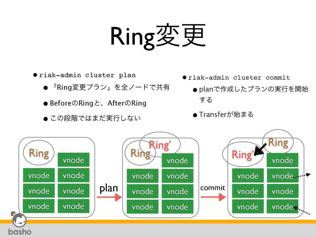 Ringมߋ •riak-admin cluster plan •ʮRingมߋϓϥϯʯΛશϊ...