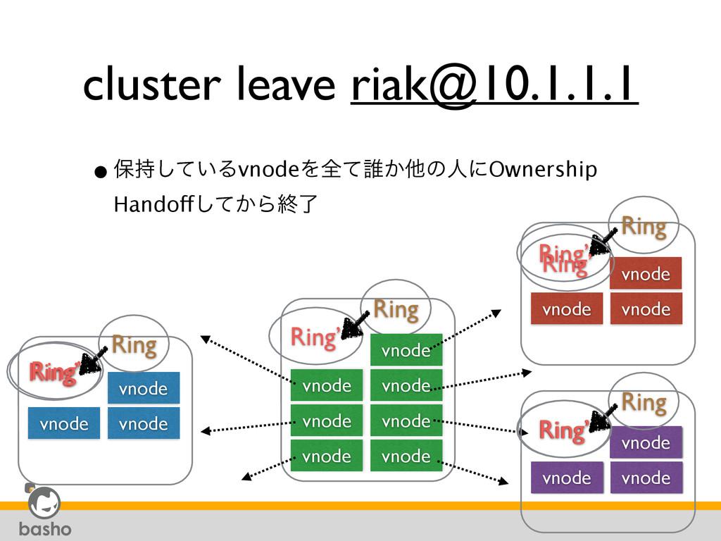 cluster leave riak@10.1.1.1 •อ͍ͯ͠ΔvnodeΛશͯ୭͔ଞͷ...