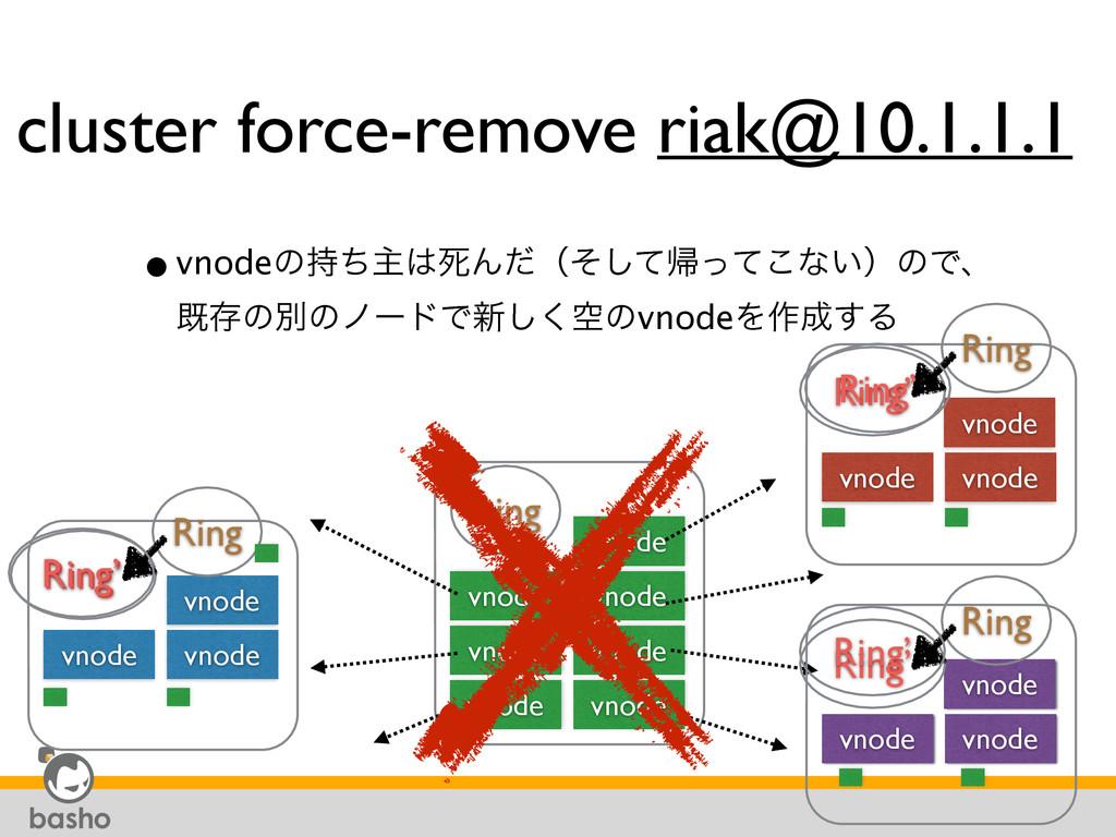 cluster force-remove riak@10.1.1.1 •vnodeͷͪओࢮ...
