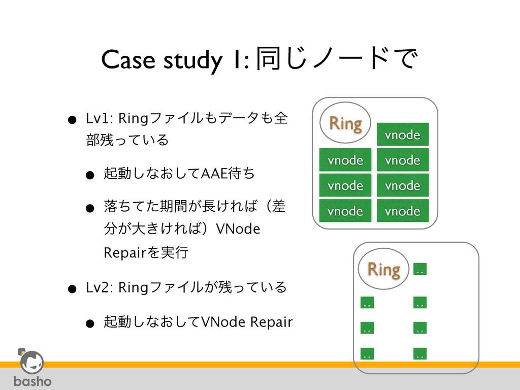 Case study 1: ಉ͡ϊʔυͰ • Lv1: RingϑΝΠϧσʔλશ ෦ͬͯ...