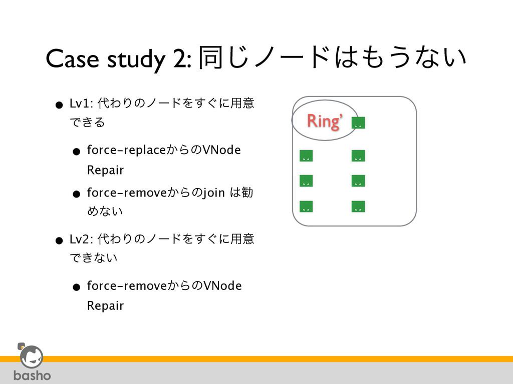 Case study 2: ಉ͡ϊʔυ͏ͳ͍ • Lv1: ΘΓͷϊʔυΛ͙͢ʹ༻ҙ Ͱ...