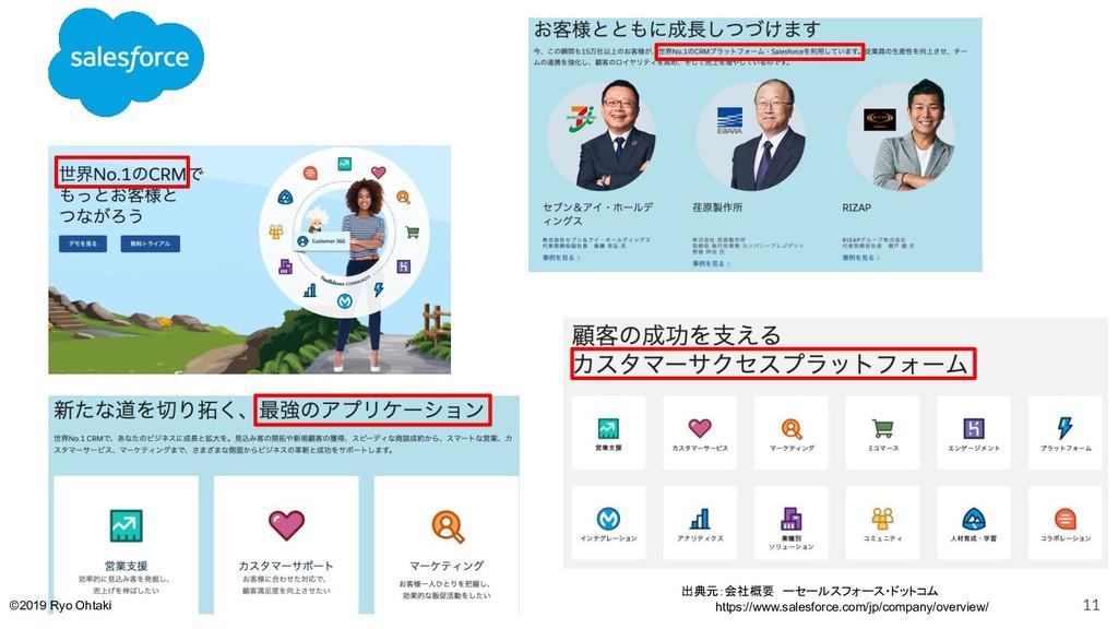 出典元:会社概要 ーセールスフォース・ドットコム     https://www.salesf...